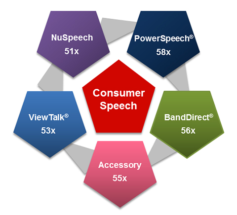 consumer_speech_diagram.jpg